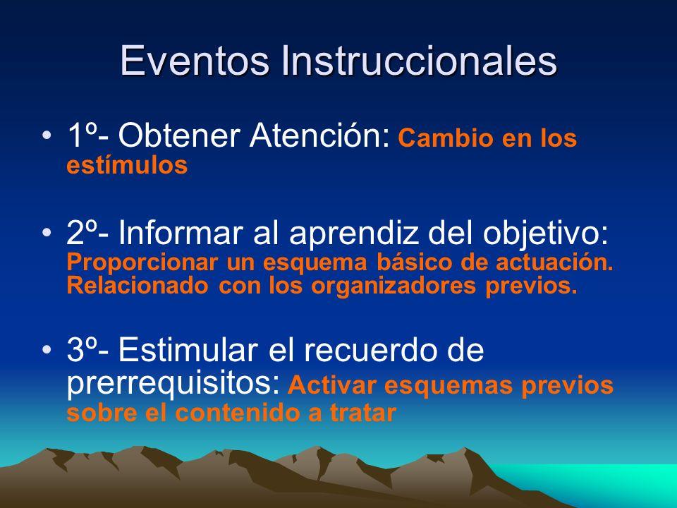Eventos Instruccionales