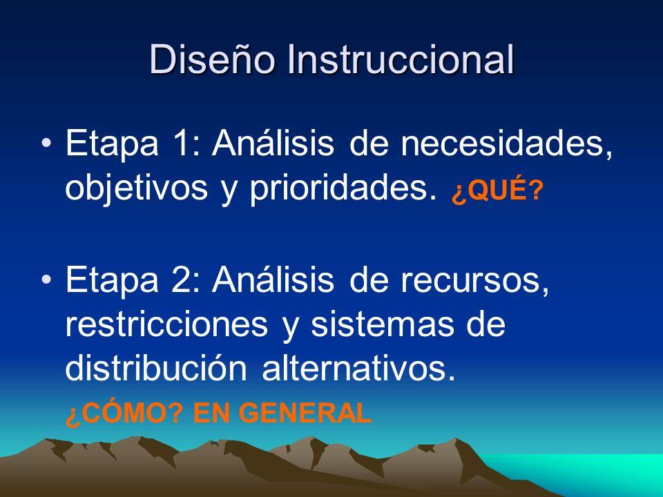 Diseño Instruccional Etapa 1: Análisis de necesidades, objetivos y prioridades. ¿QUÉ