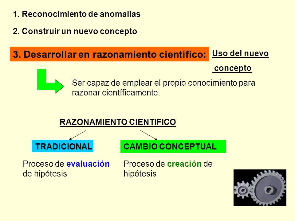3. Desarrollar en razonamiento científico: