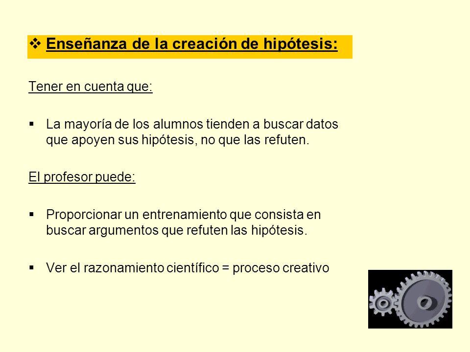 Enseñanza de la creación de hipótesis: