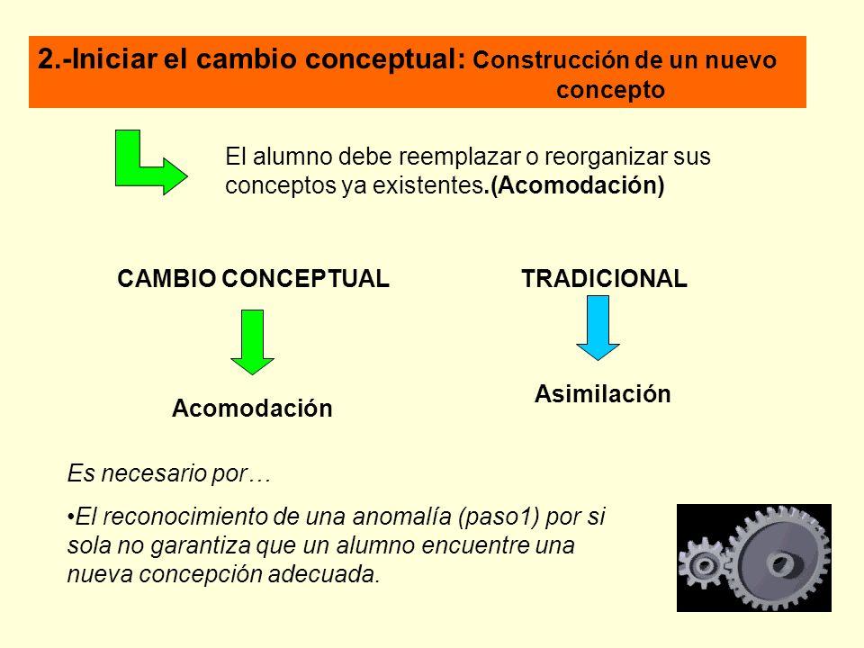 2.-Iniciar el cambio conceptual: Construcción de un nuevo concepto
