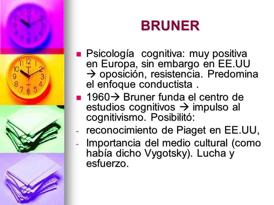 BRUNERPsicología cognitiva: muy positiva en Europa, sin embargo en EE.UU  oposición, resistencia. Predomina el enfoque conductista .