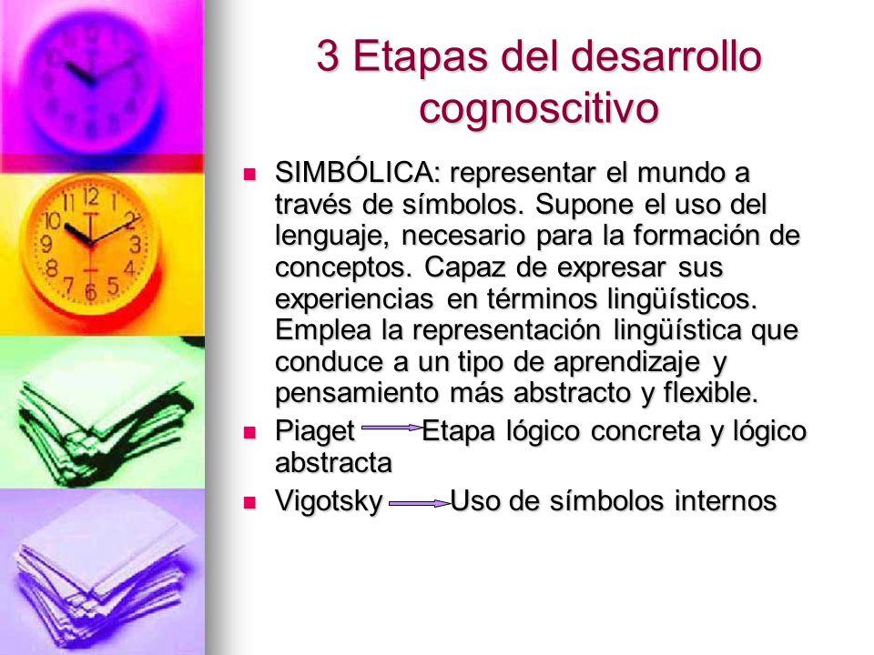 3 Etapas del desarrollo cognoscitivo