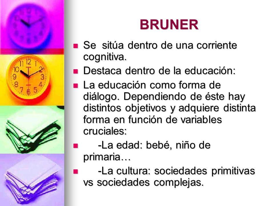 BRUNER Se sitúa dentro de una corriente cognitiva.