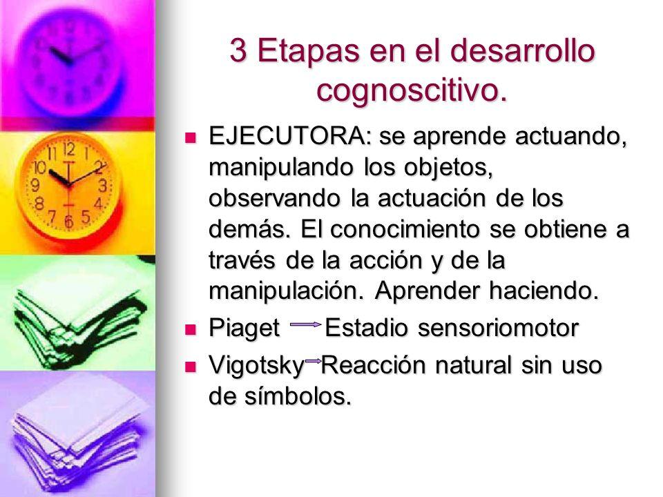 3 Etapas en el desarrollo cognoscitivo.