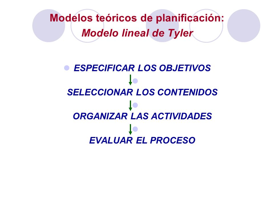 Modelos teóricos de planificación: Modelo lineal de Tyler