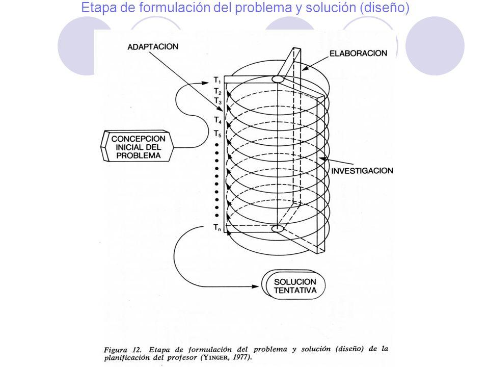 Etapa de formulación del problema y solución (diseño)