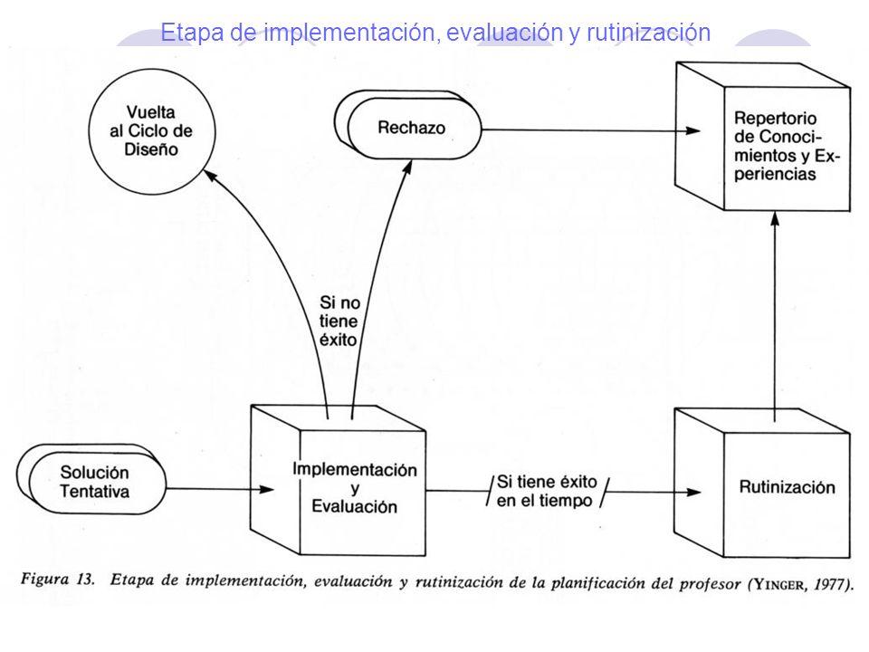 Etapa de implementación, evaluación y rutinización