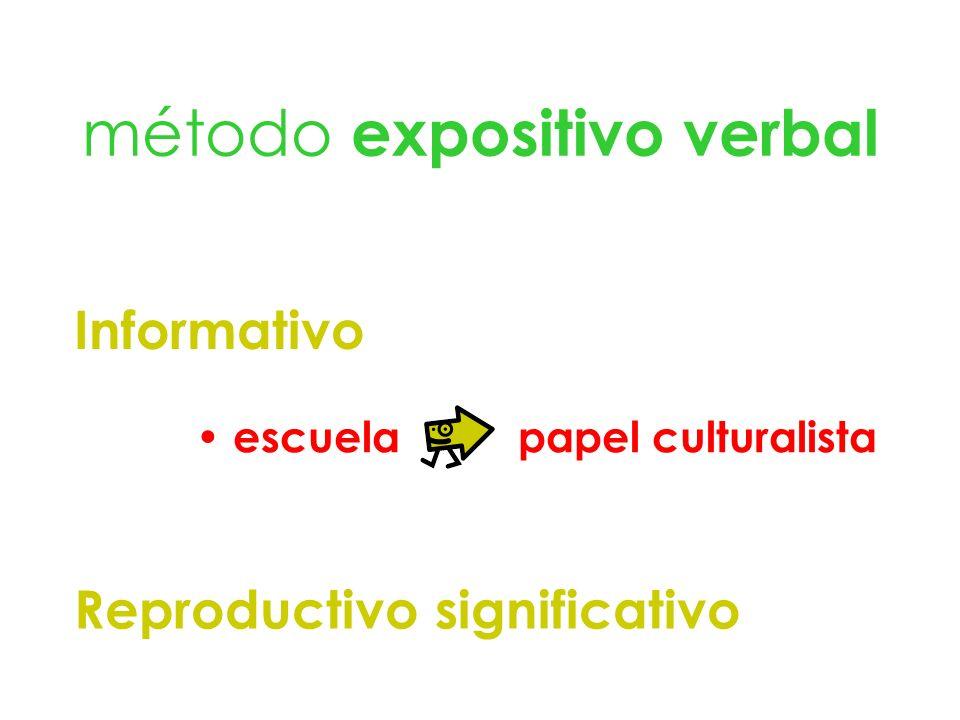 método expositivo verbal