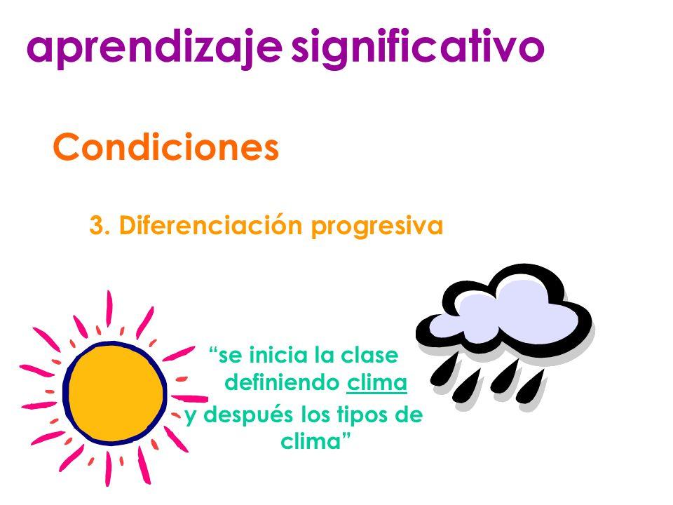 se inicia la clase definiendo clima y después los tipos de clima