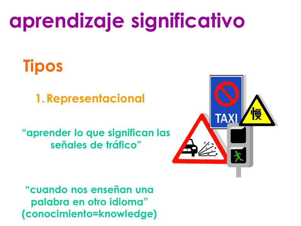 aprender lo que significan las señales de tráfico
