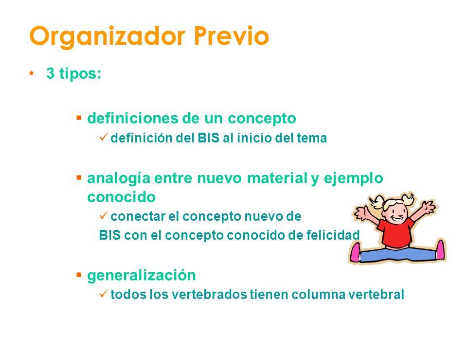 Organizador Previo 3 tipos: definiciones de un concepto