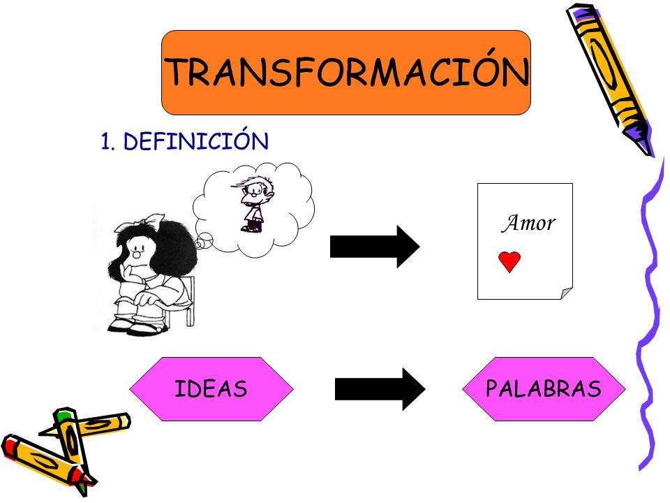 TRANSFORMACIÓN 1. DEFINICIÓN Amor IDEAS PALABRAS