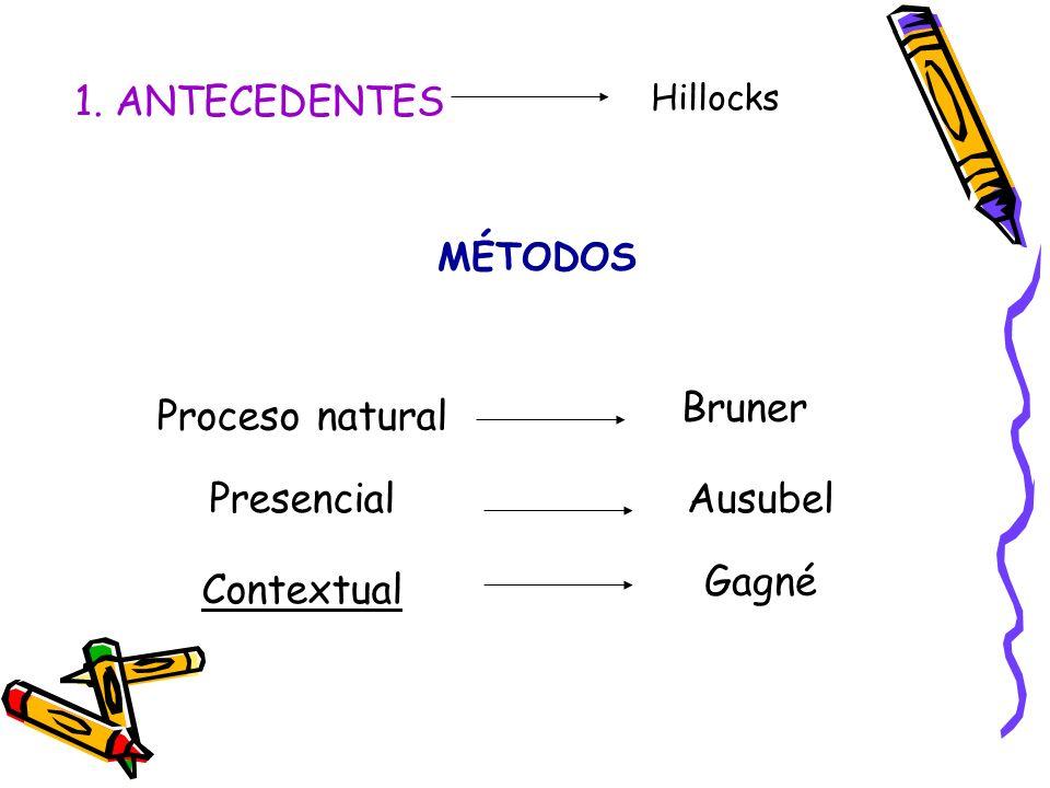 1. ANTECEDENTES Bruner Proceso natural Presencial Ausubel Gagné