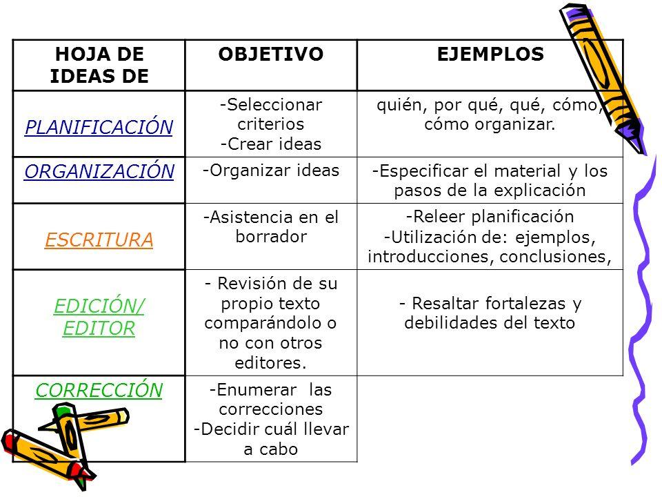 HOJA DE IDEAS DE OBJETIVO EJEMPLOS