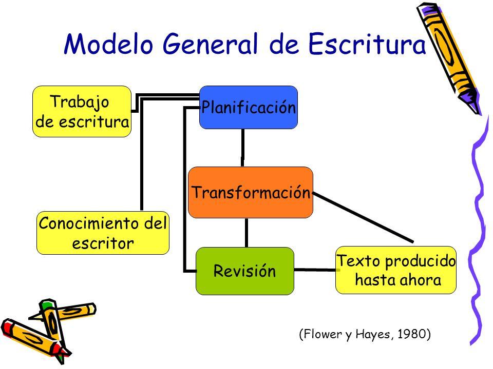 Modelo General de Escritura