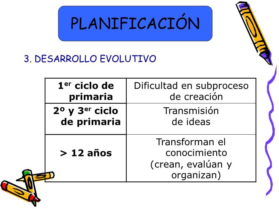 PLANIFICACIÓN 3. DESARROLLO EVOLUTIVO 1er ciclo de primaria