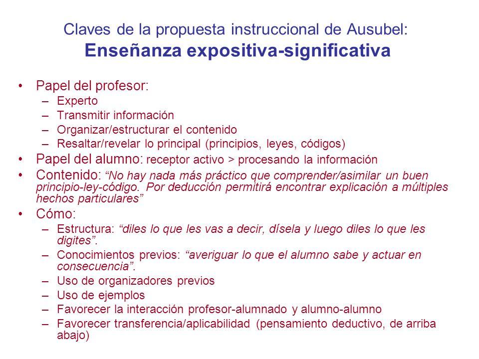 Claves de la propuesta instruccional de Ausubel: Enseñanza expositiva-significativa