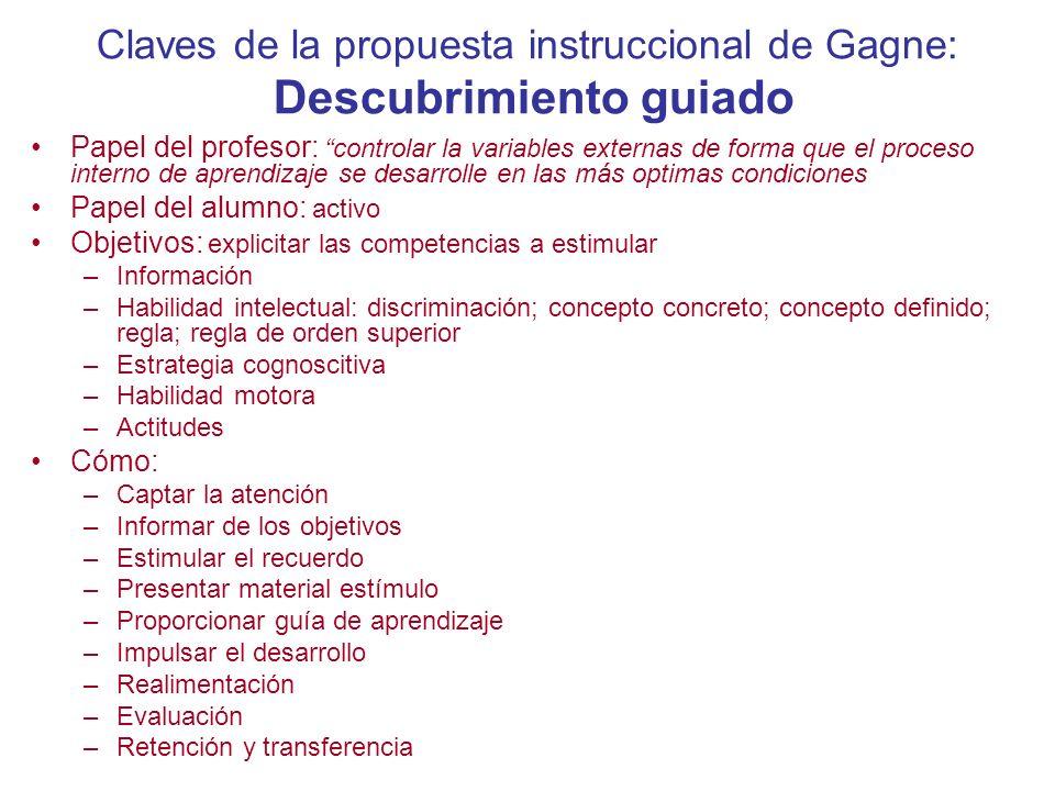 Claves de la propuesta instruccional de Gagne: Descubrimiento guiado