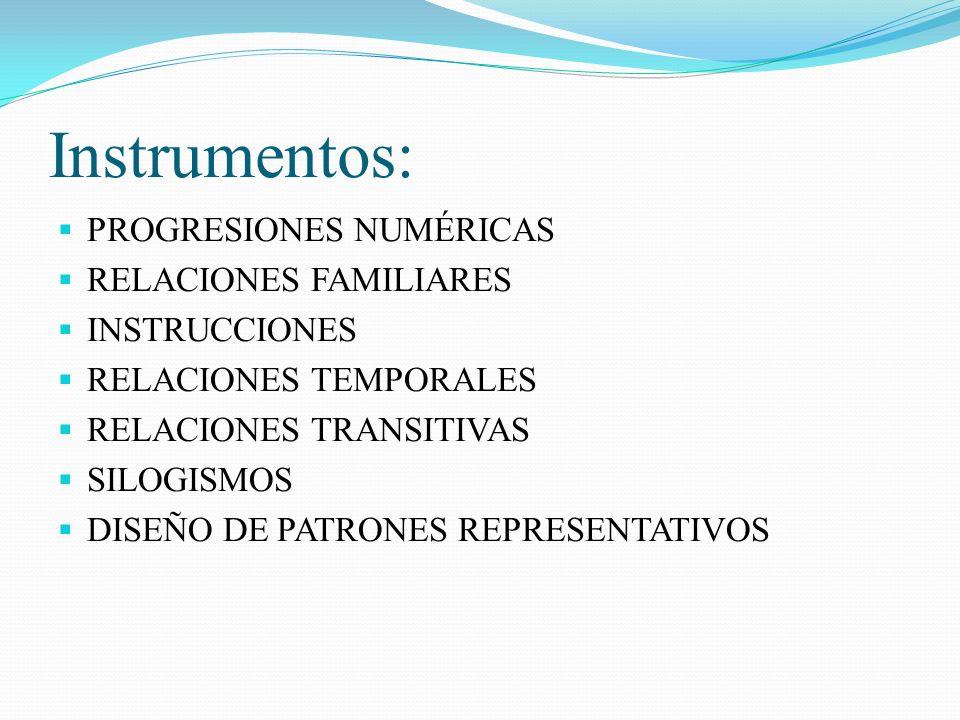 Instrumentos: PROGRESIONES NUMÉRICAS RELACIONES FAMILIARES