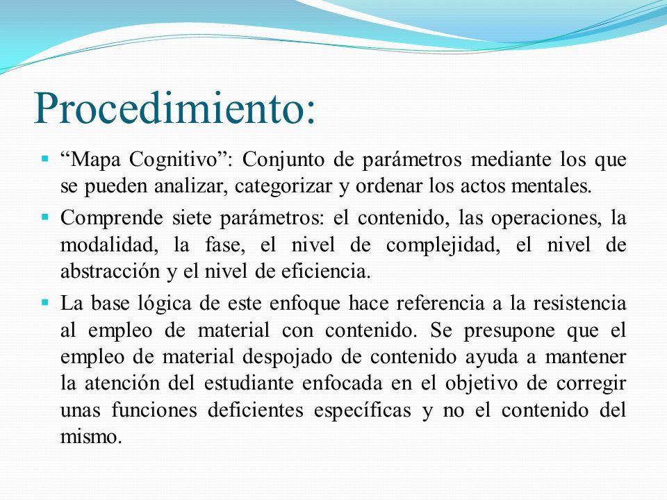 Procedimiento: Mapa Cognitivo : Conjunto de parámetros mediante los que se pueden analizar, categorizar y ordenar los actos mentales.