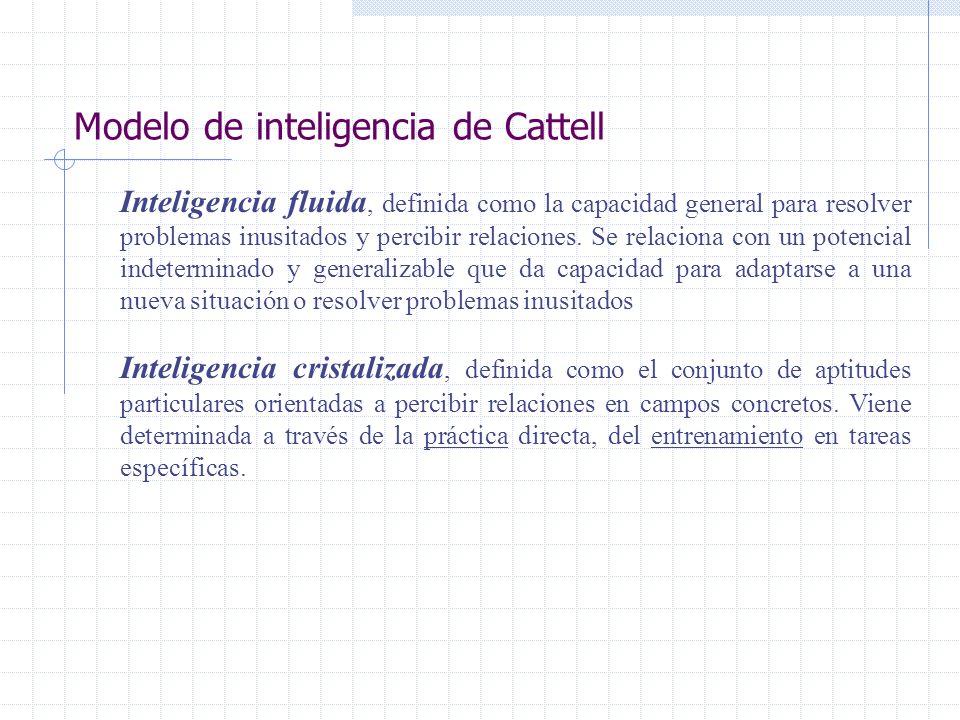 Modelo de inteligencia de Cattell