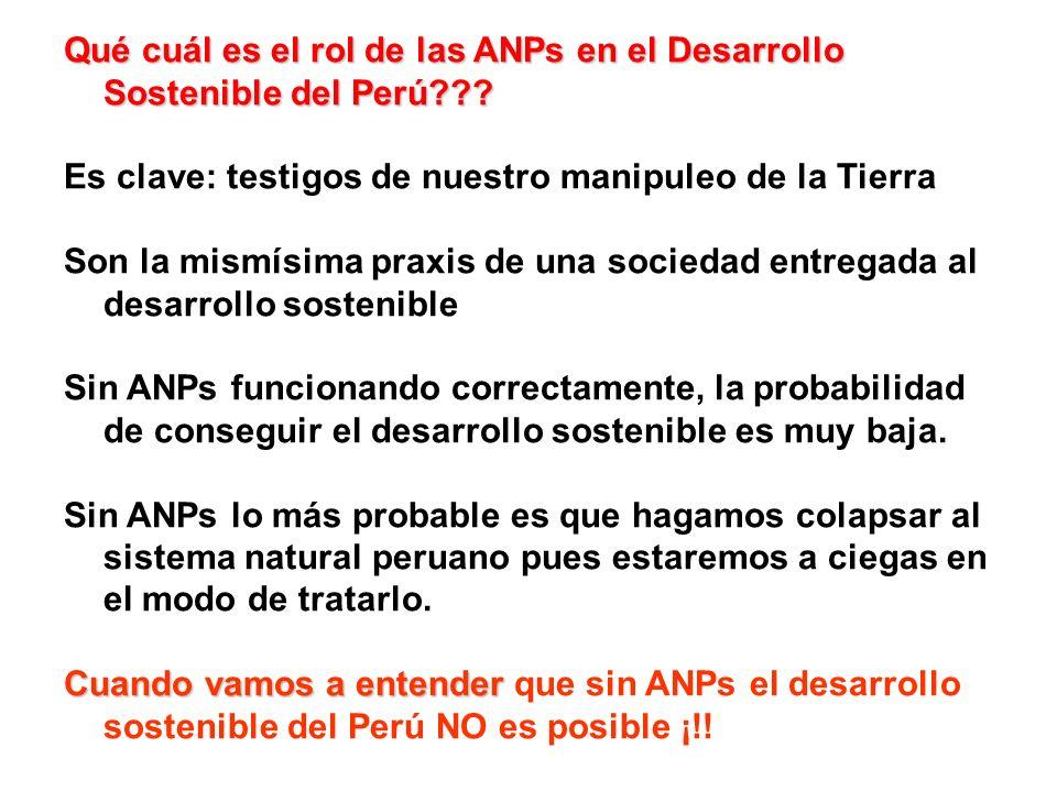 Qué cuál es el rol de las ANPs en el Desarrollo Sostenible del Perú