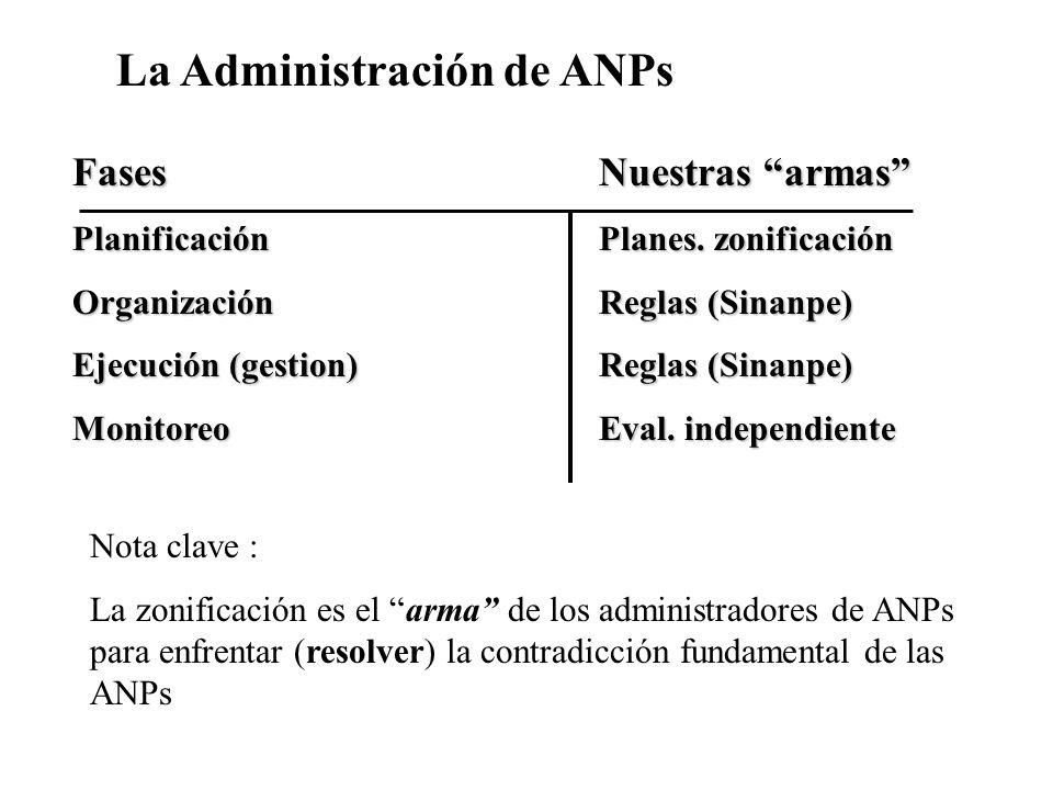 La Administración de ANPs