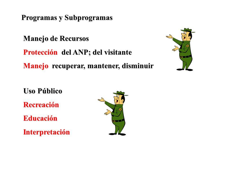 Programas y Subprogramas