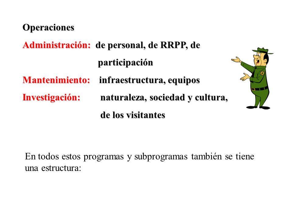Operaciones Administración: de personal, de RRPP, de. participación. Mantenimiento: infraestructura, equipos.