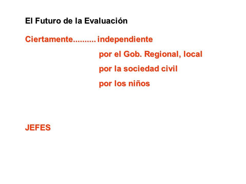 El Futuro de la Evaluación