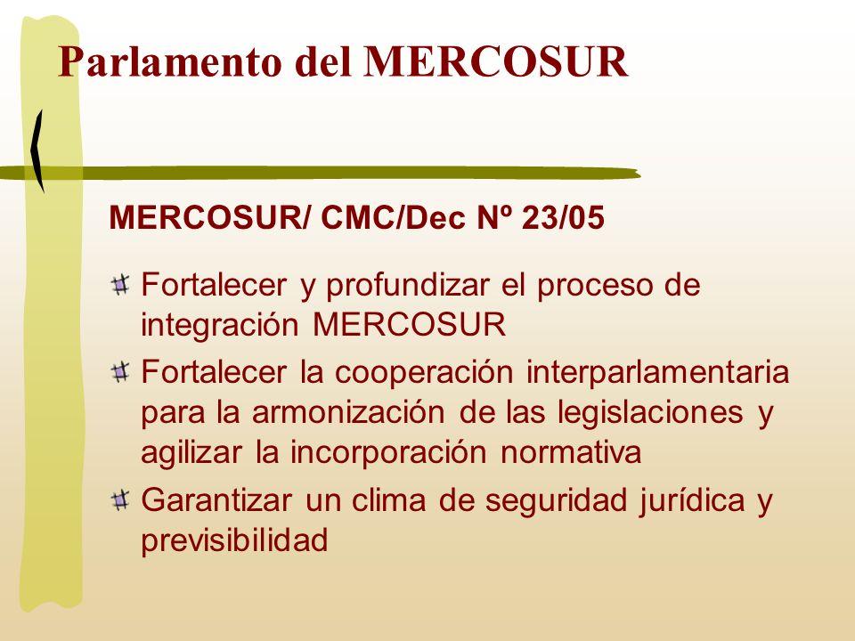 Parlamento del MERCOSUR