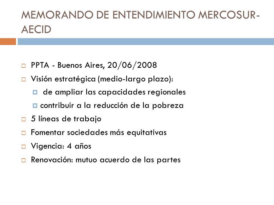 MEMORANDO DE ENTENDIMIENTO MERCOSUR-AECID