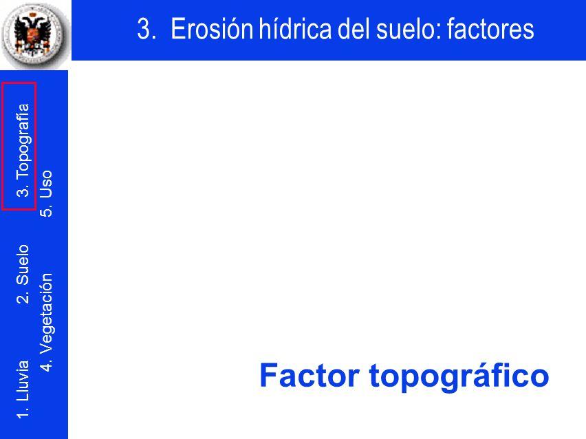 Factor topográfico