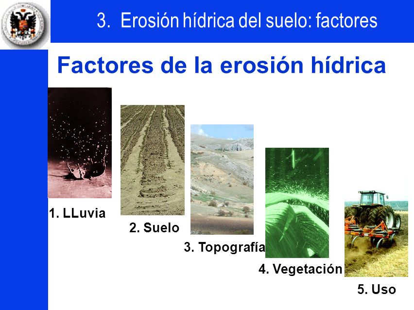 Factores de la erosión hídrica
