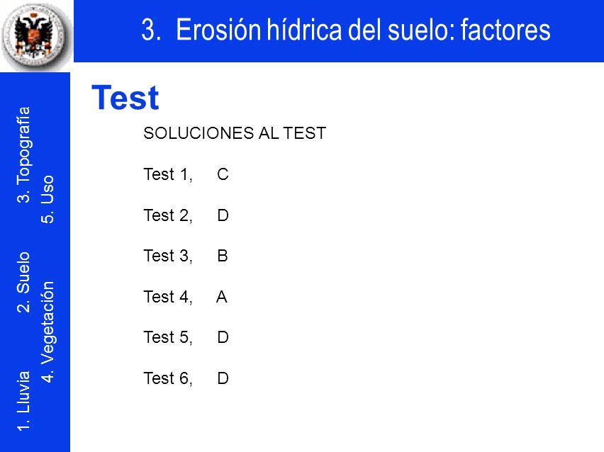 Test SOLUCIONES AL TEST Test 1, C Test 2, D Test 3, B Test 4, A