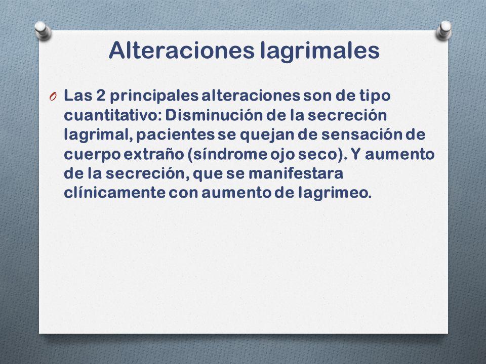 Alteraciones lagrimales