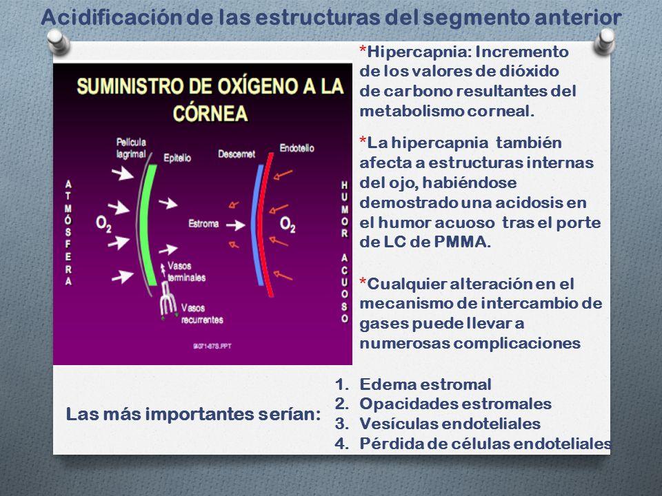 Acidificación de las estructuras del segmento anterior