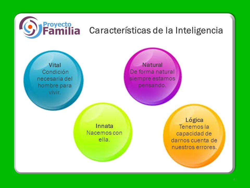 Características de la Inteligencia