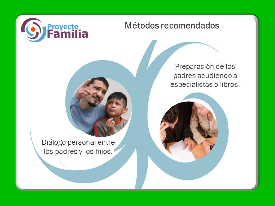 Diálogo personal entre los padres y los hijos.