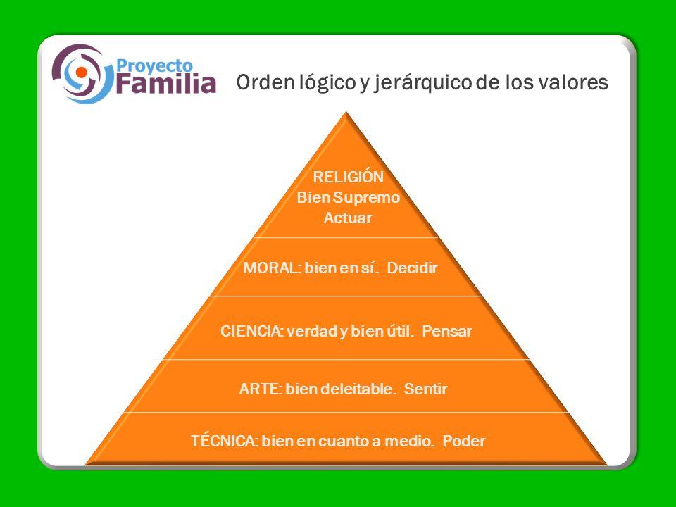 Orden lógico y jerárquico de los valores
