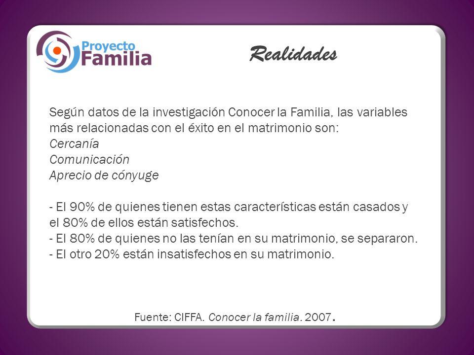 Fuente: CIFFA. Conocer la familia. 2007.