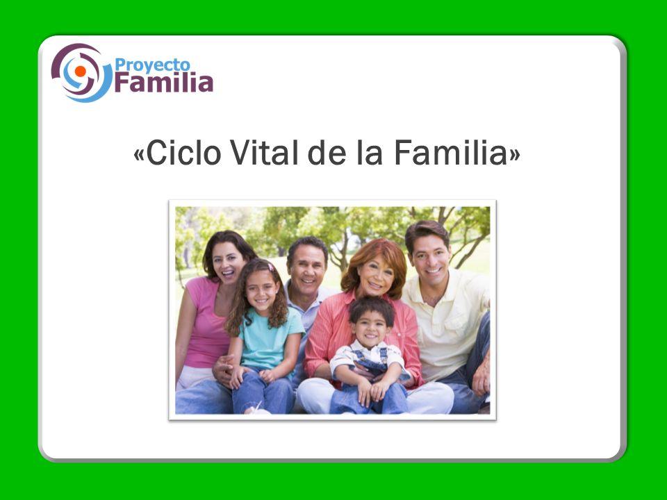 «Ciclo Vital de la Familia»