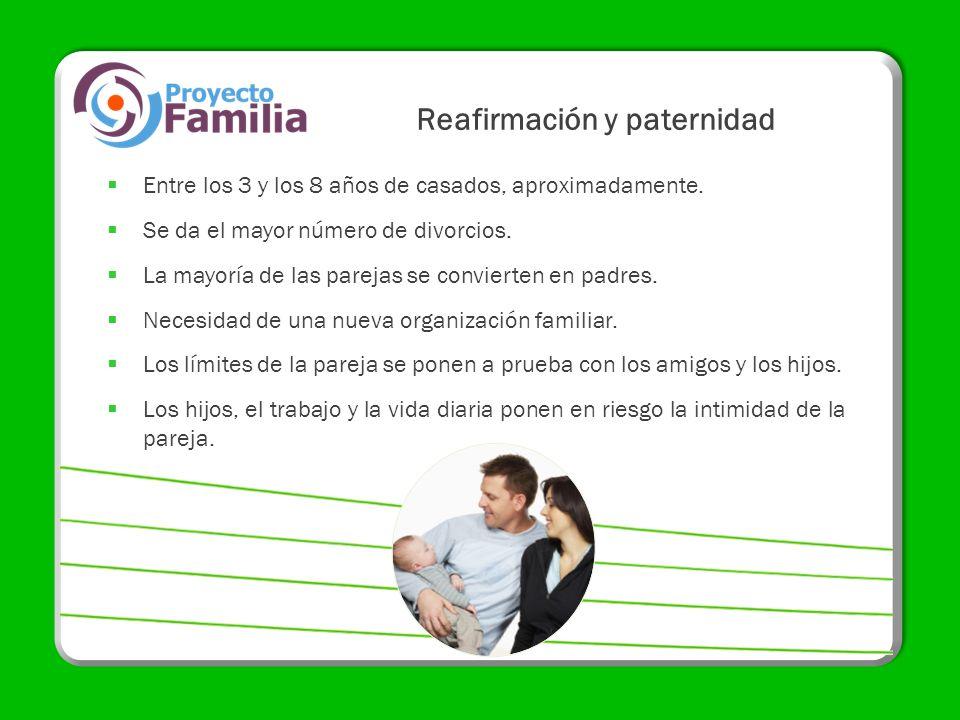 Reafirmación y paternidad