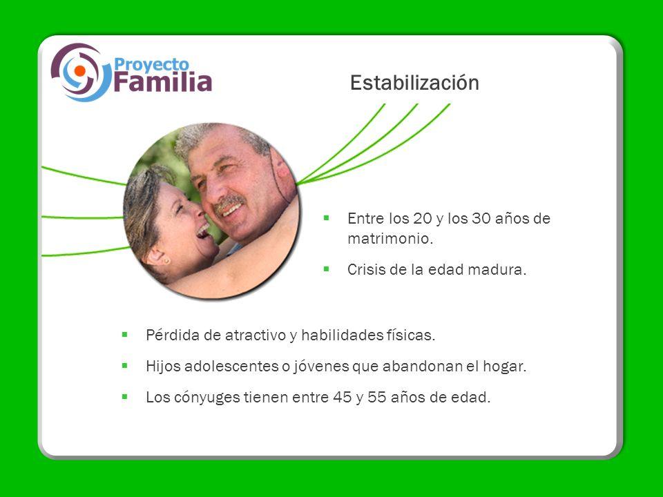 Estabilización Entre los 20 y los 30 años de matrimonio.