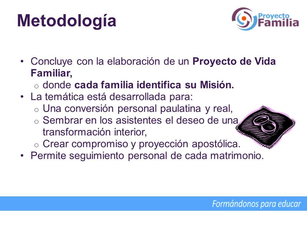 Metodología Concluye con la elaboración de un Proyecto de Vida Familiar, donde cada familia identifica su Misión.