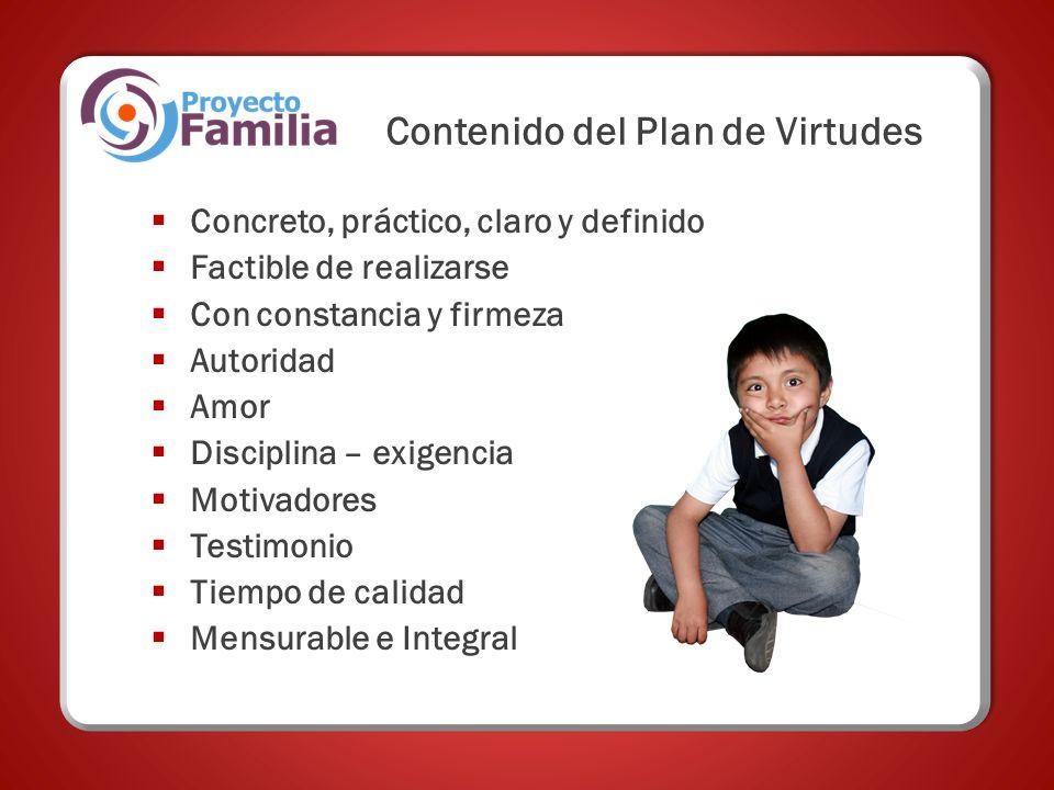 Contenido del Plan de Virtudes