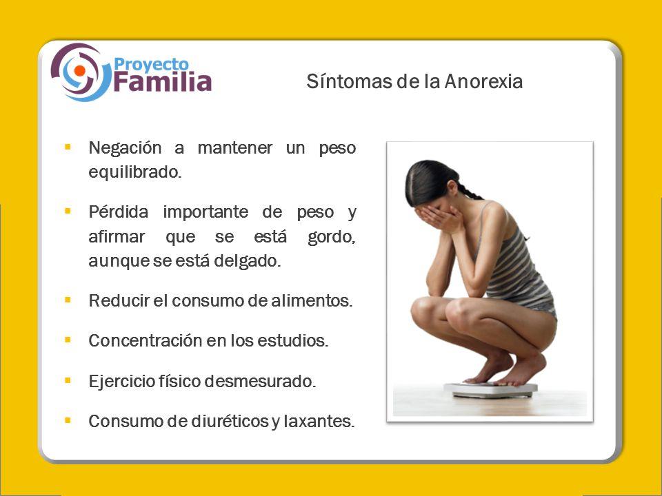 Síntomas de la Anorexia