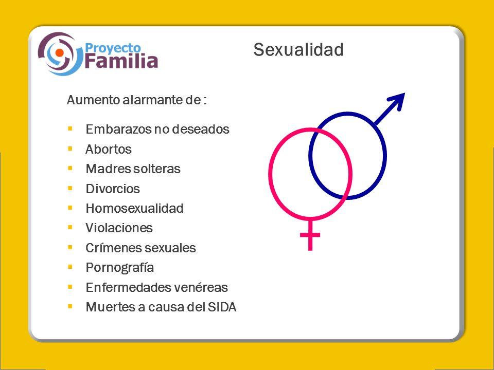 Sexualidad Aumento alarmante de : Embarazos no deseados Abortos
