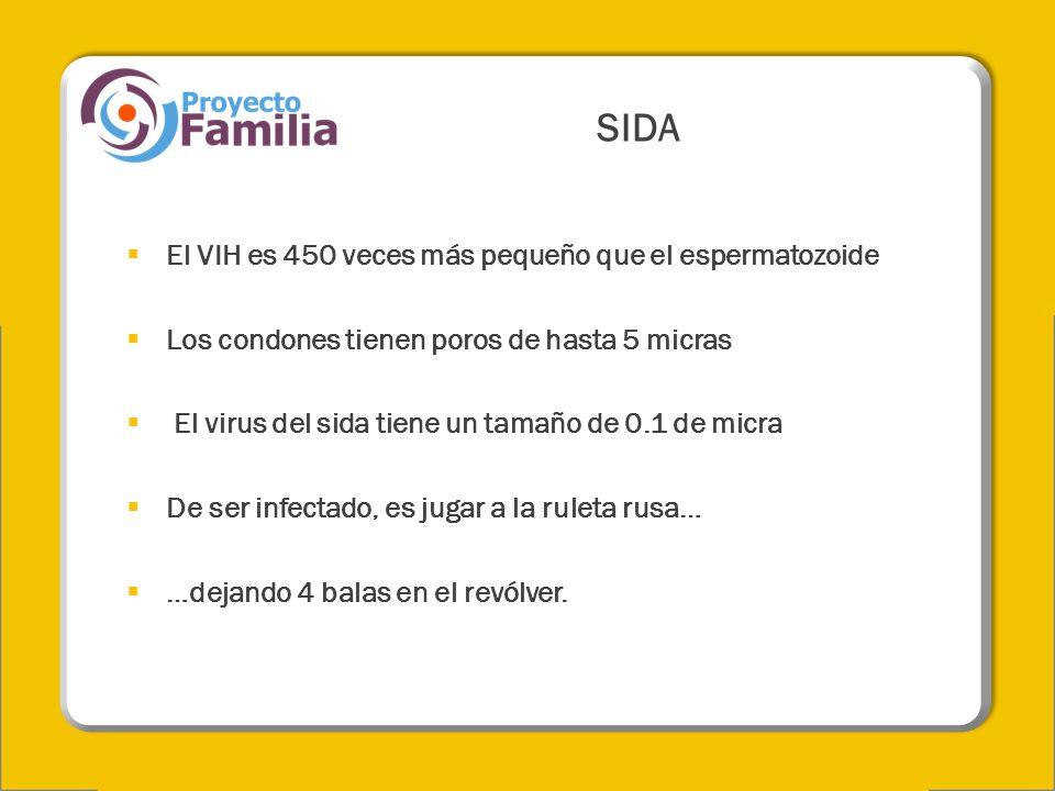 SIDA El VIH es 450 veces más pequeño que el espermatozoide